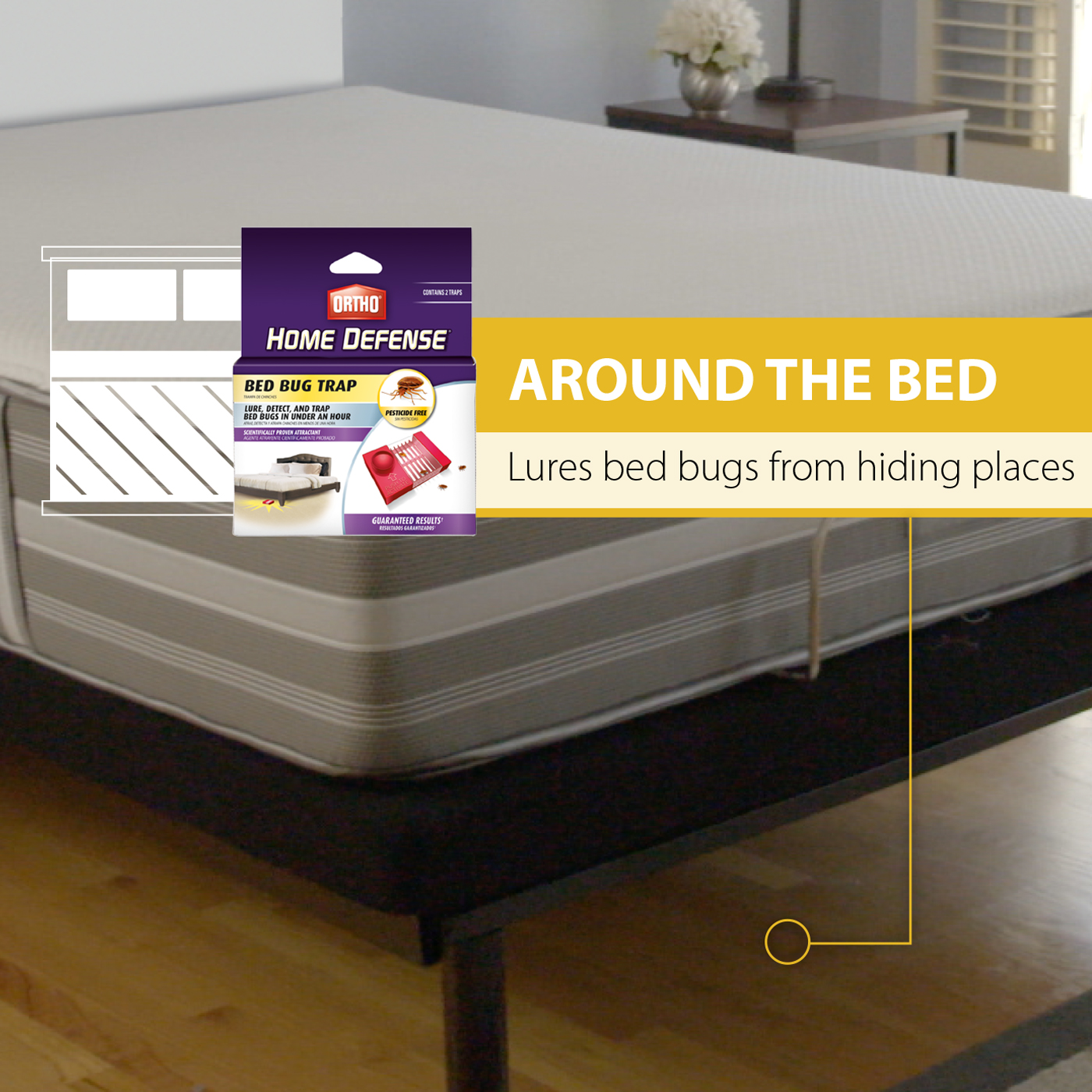 Bed Defense Bed Bug Review