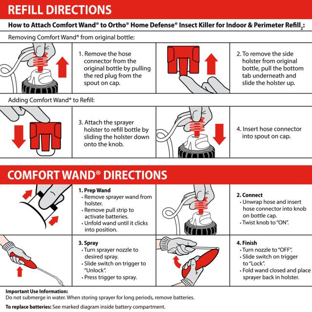 Refill Instructions